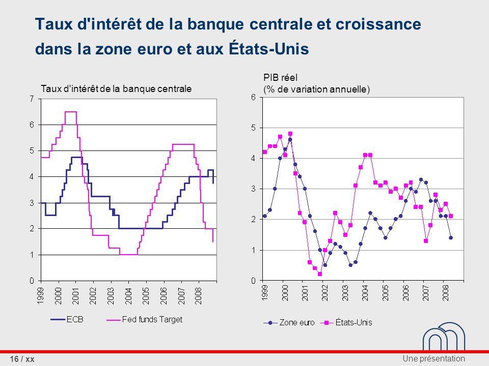 Taux d intérêt de la banque centrale et croissance dans la zone euro et aux États-Unis