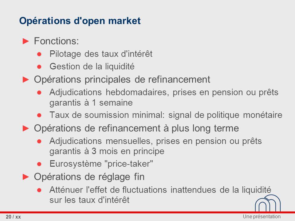 Opérations d open market