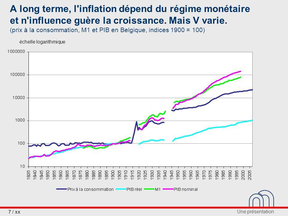A long terme, l inflation dépend du régime monétaire et n influence guère la croissance. Mais V varie. (prix à la consommation, M1 et PIB en Belgique, indices 1900 = 100)