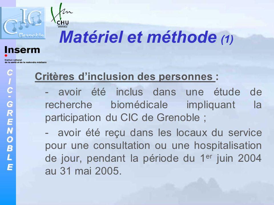 Matériel et méthode (1) Critères d'inclusion des personnes :