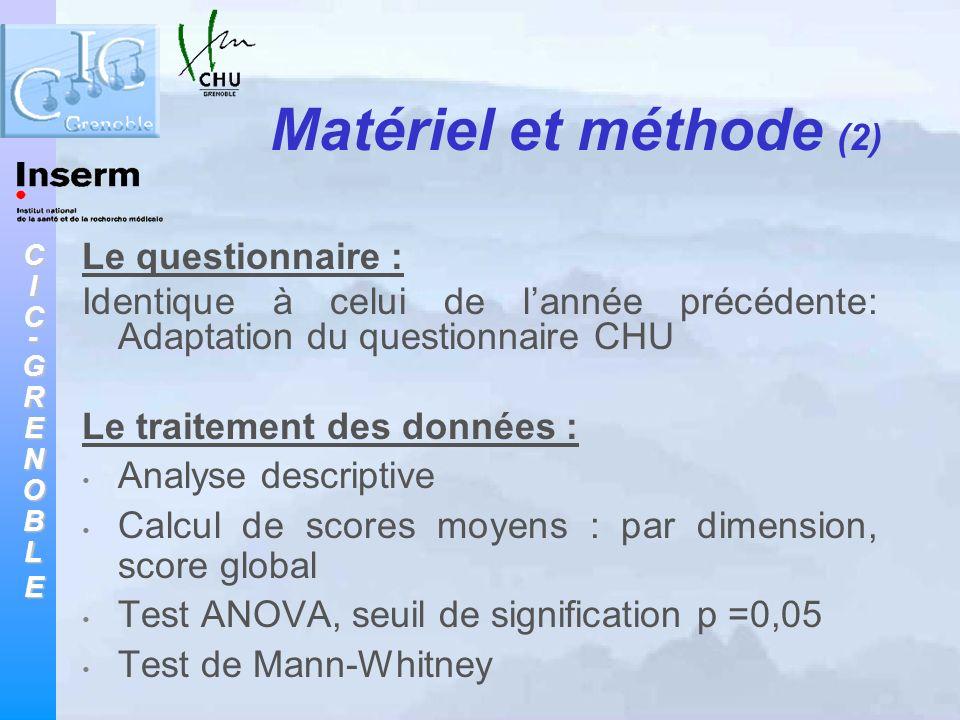 Matériel et méthode (2) Le questionnaire :