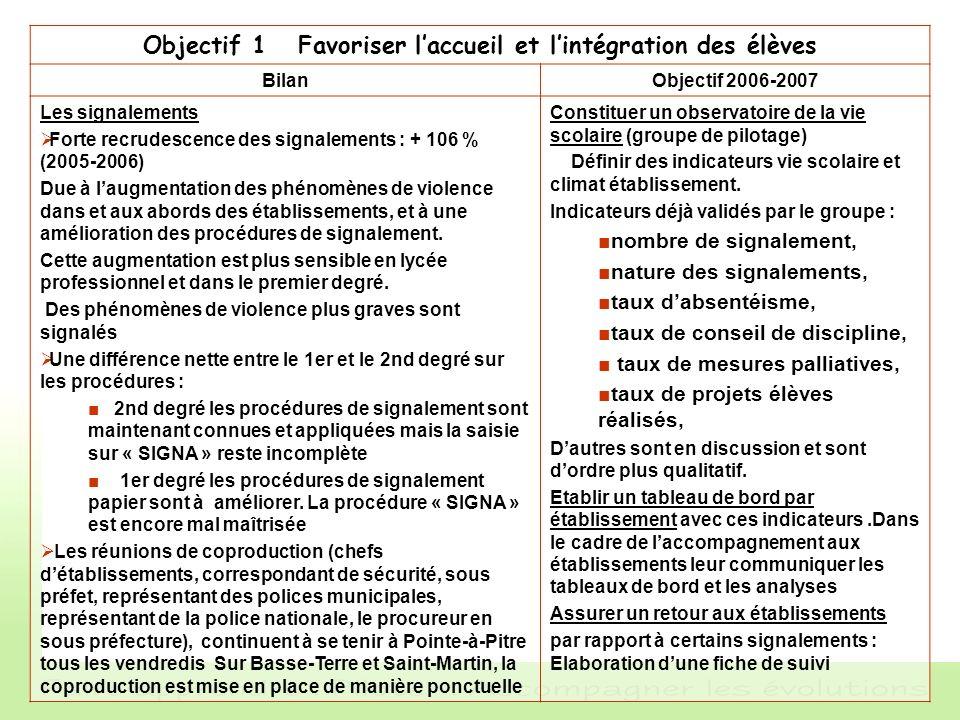 Objectif 1 Favoriser l'accueil et l'intégration des élèves