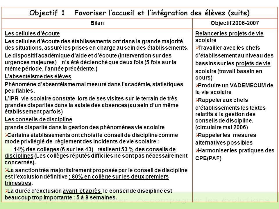 Objectif 1 Favoriser l'accueil et l'intégration des élèves (suite)