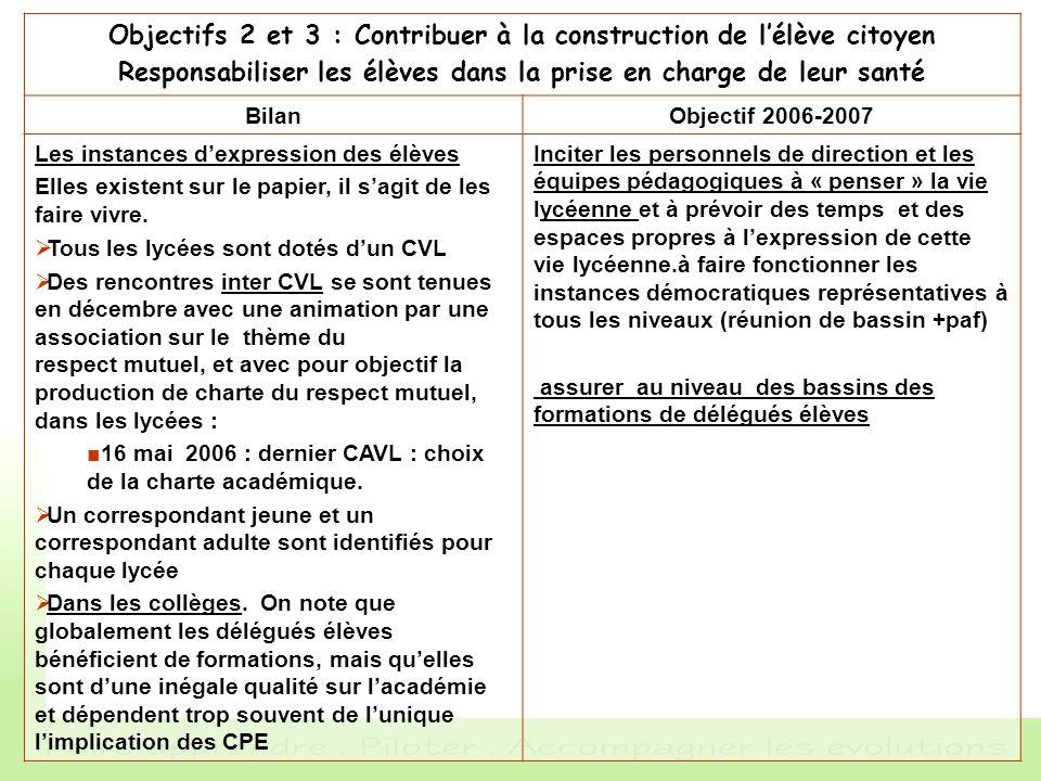 Objectifs 2 et 3 : Contribuer à la construction de l'élève citoyen