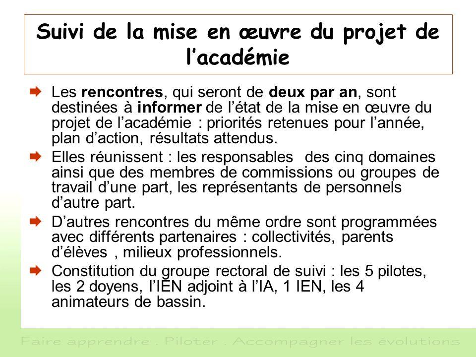 Suivi de la mise en œuvre du projet de l'académie