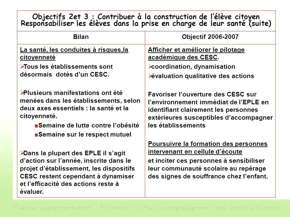 Objectifs 2et 3 : Contribuer à la construction de l'élève citoyen