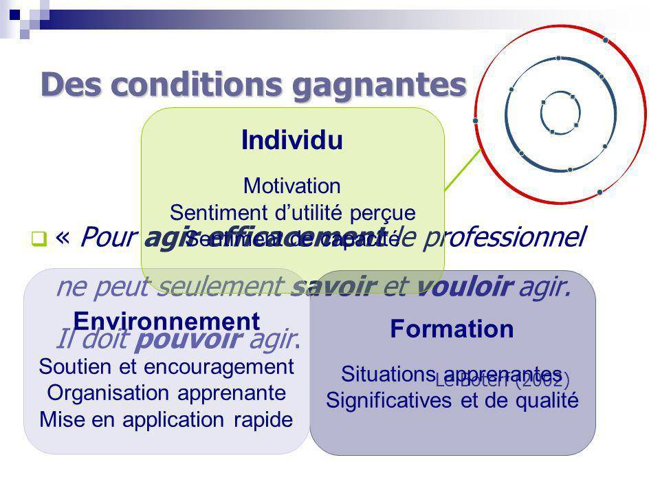Des conditions gagnantes