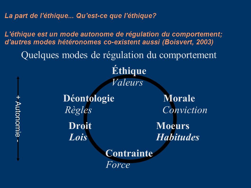 La part de l éthique... Qu est-ce que l éthique