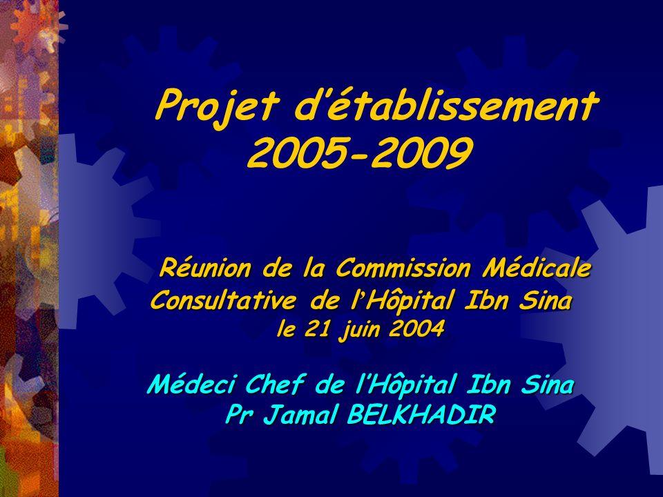 Projet d'établissement 2005-2009