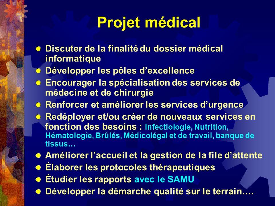 Projet médical Discuter de la finalité du dossier médical informatique