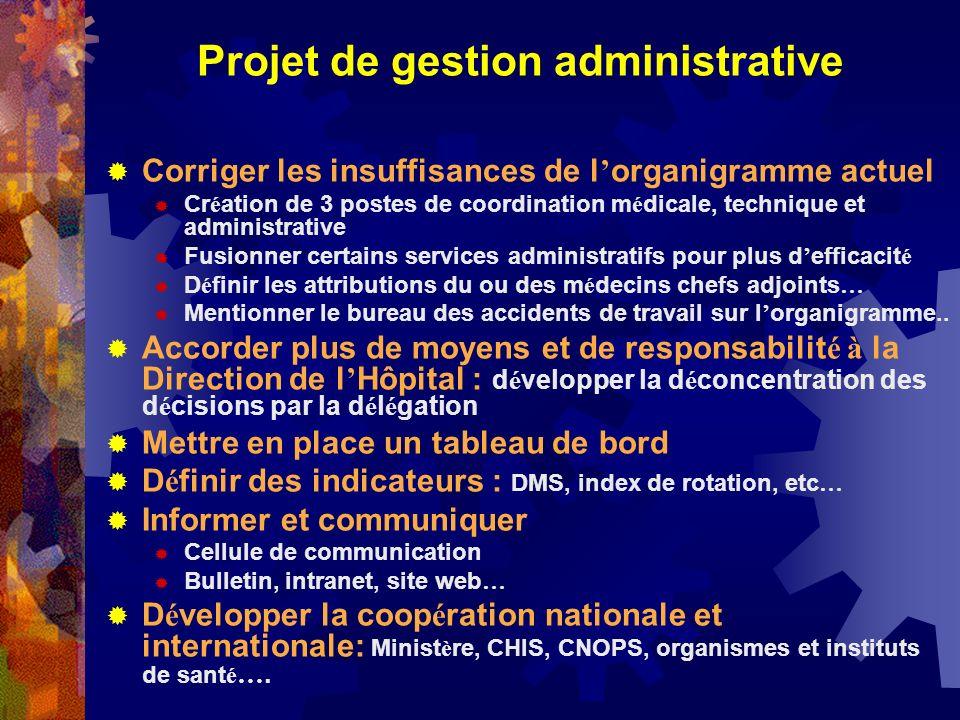 Projet de gestion administrative