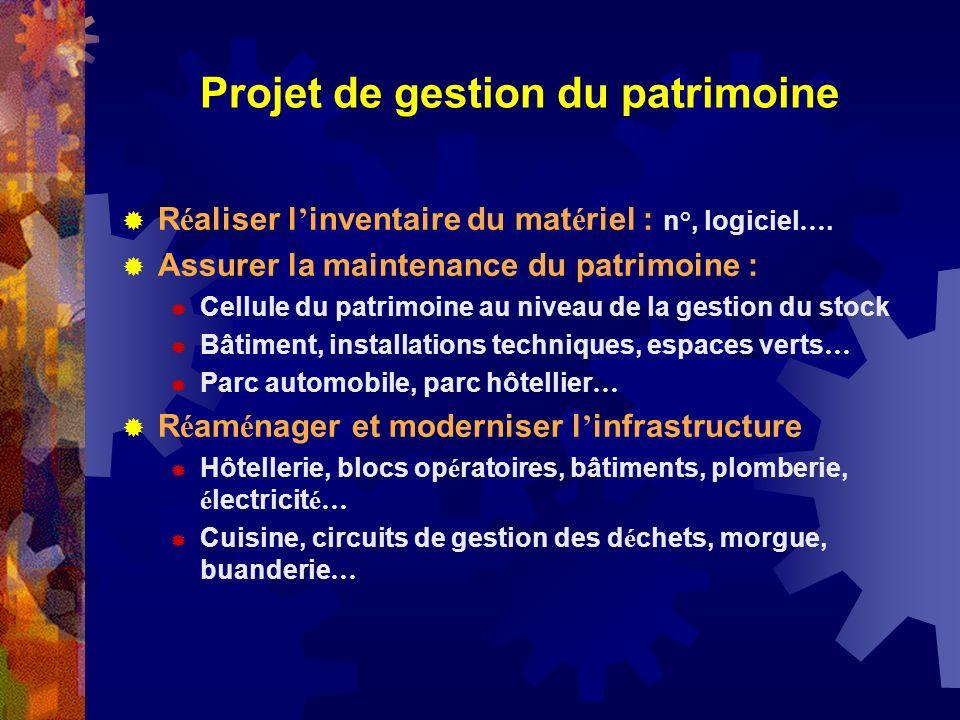 Projet de gestion du patrimoine