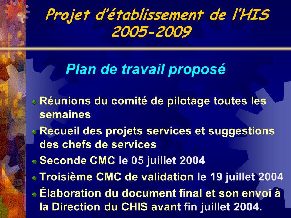 Projet d'établissement de l'HIS 2005-2009 Plan de travail proposé
