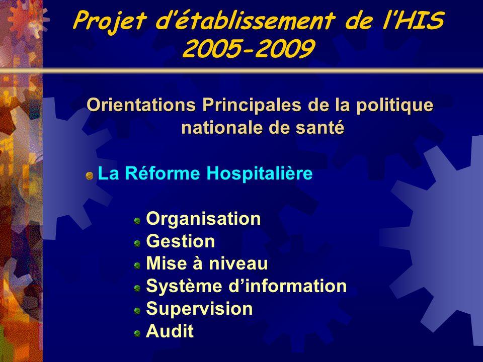 Projet d'établissement de l'HIS 2005-2009