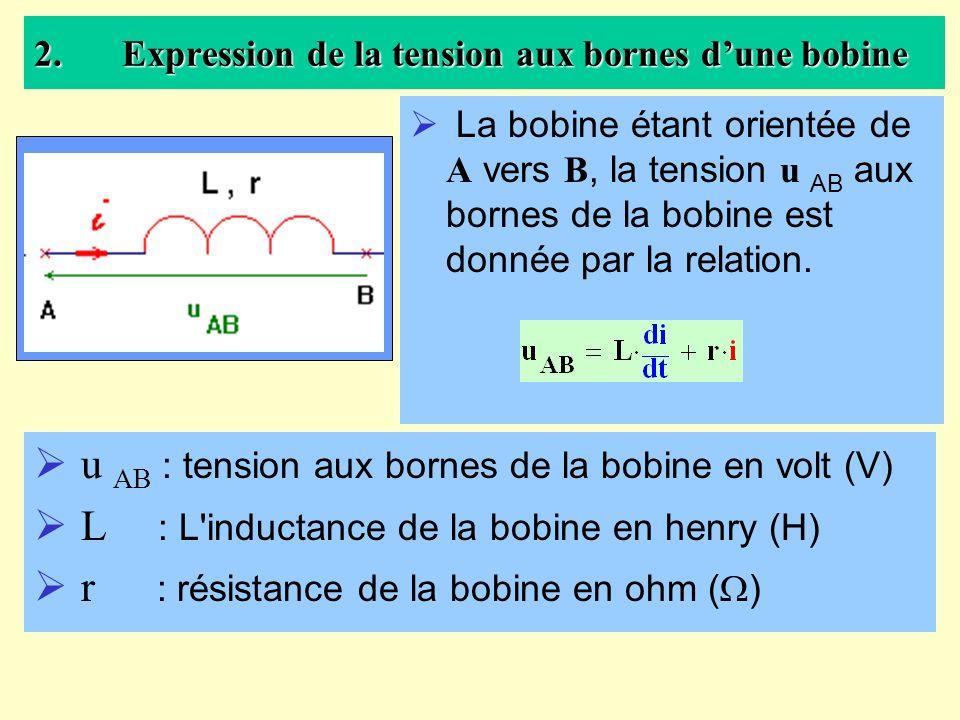 Expression de la tension aux bornes d'une bobine