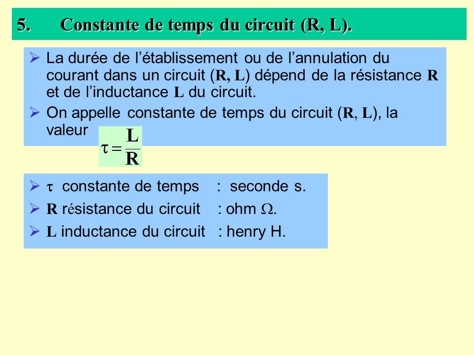 Constante de temps du circuit (R, L).