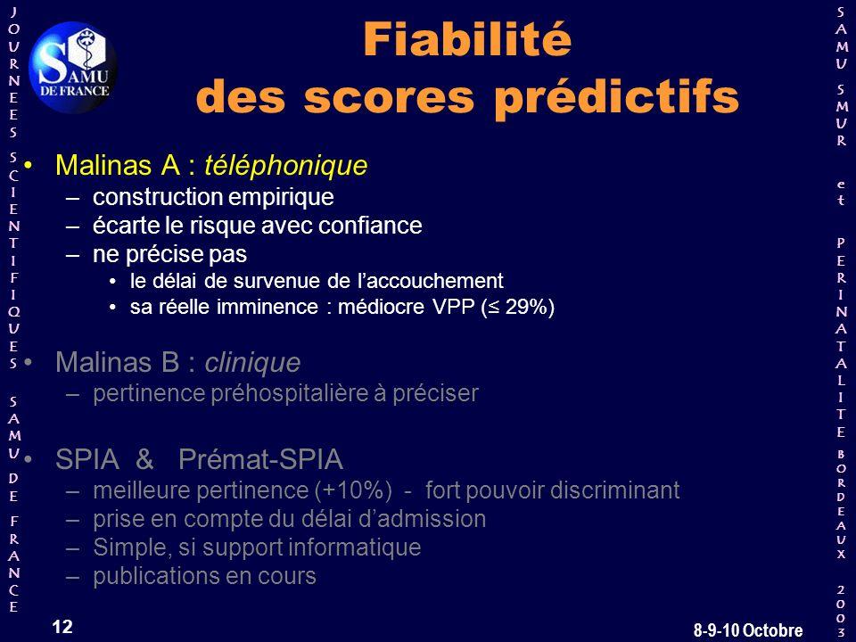 Fiabilité des scores prédictifs