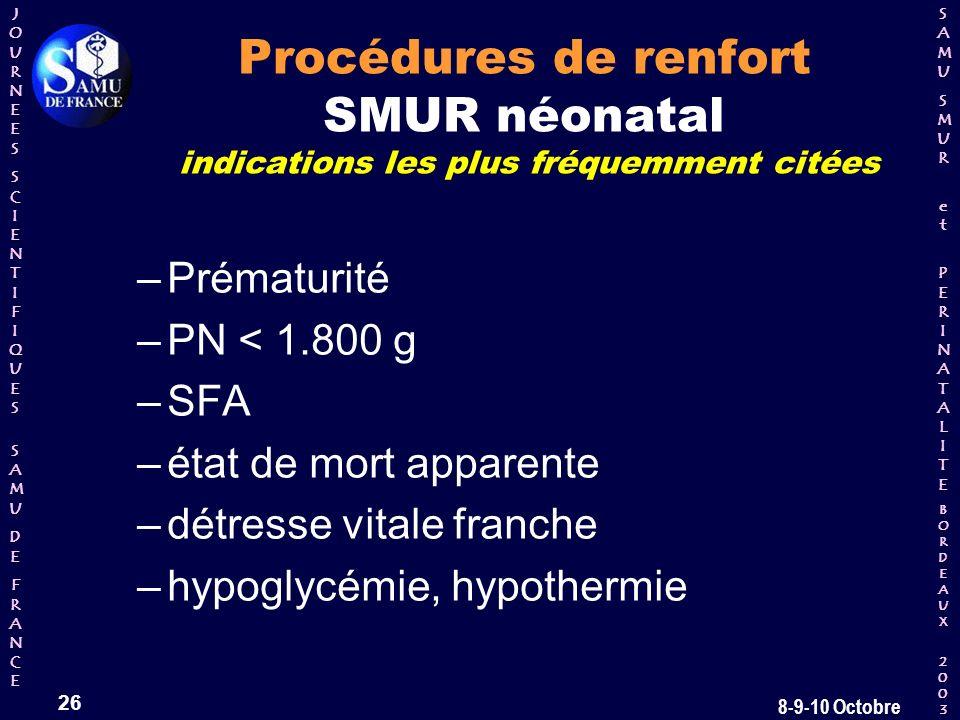 Procédures de renfort SMUR néonatal indications les plus fréquemment citées