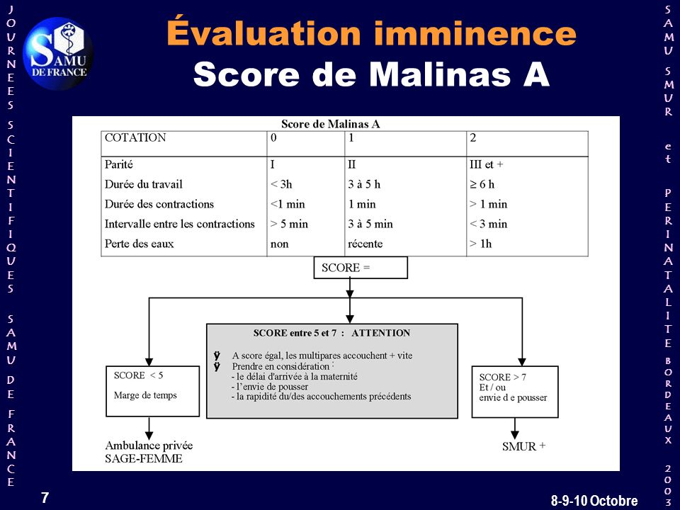 Évaluation imminence Score de Malinas A