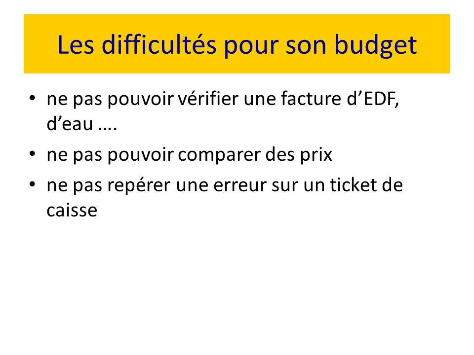 Les difficultés pour son budget