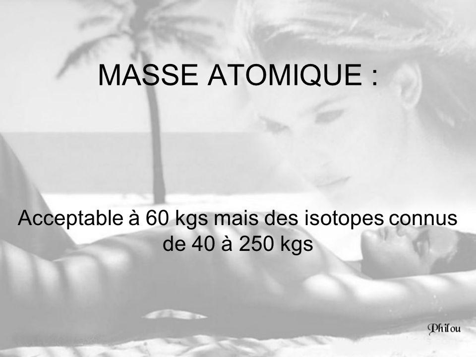 Acceptable à 60 kgs mais des isotopes connus de 40 à 250 kgs