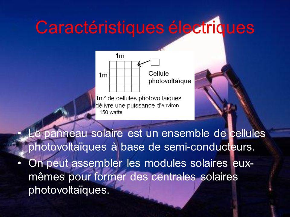 Caractéristiques électriques
