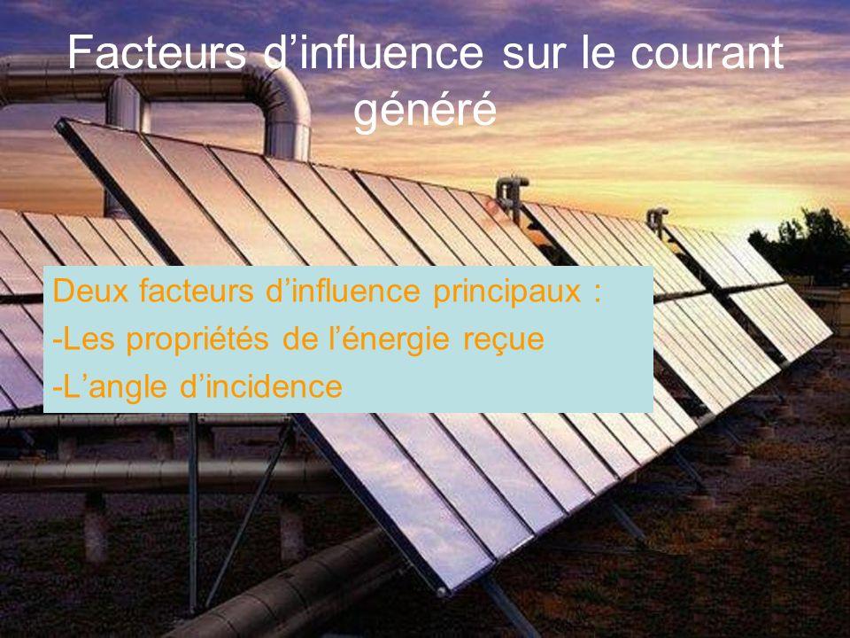 Facteurs d'influence sur le courant généré
