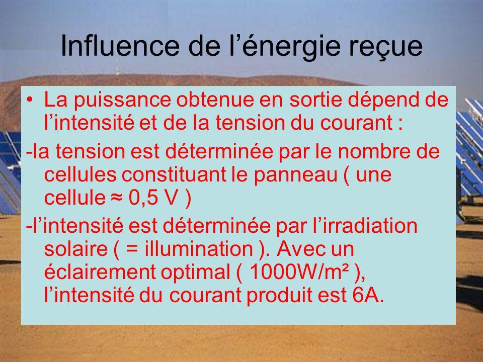 Influence de l'énergie reçue