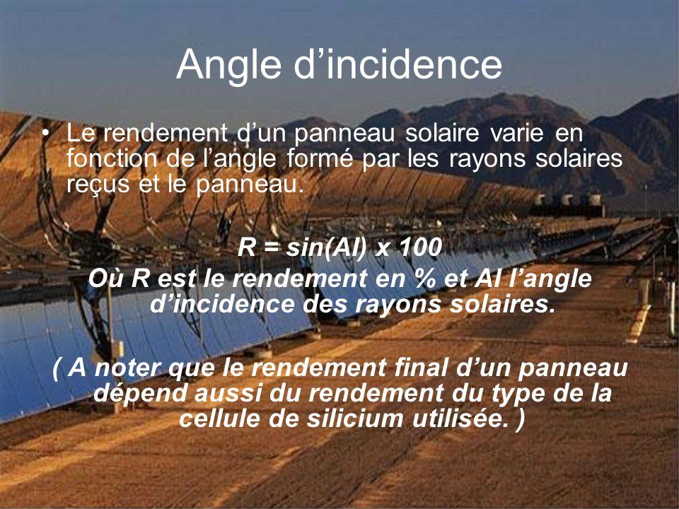 Angle d'incidence Le rendement d'un panneau solaire varie en fonction de l'angle formé par les rayons solaires reçus et le panneau.