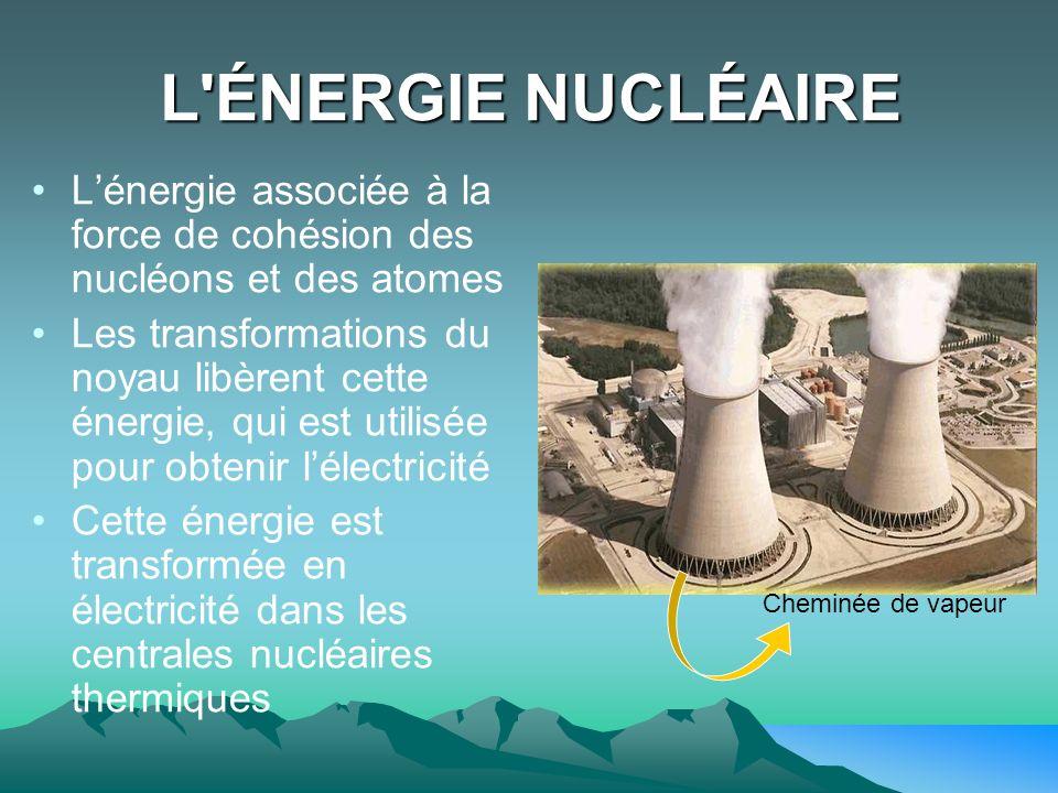 L ÉNERGIE NUCLÉAIRE L'énergie associée à la force de cohésion des nucléons et des atomes.