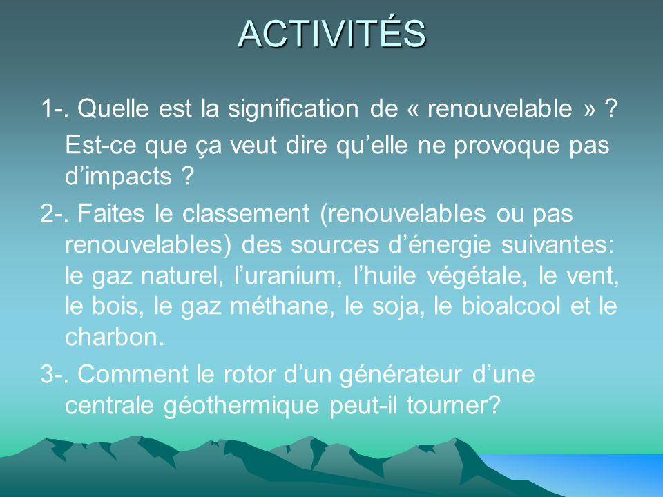 ACTIVITÉS 1-. Quelle est la signification de « renouvelable »