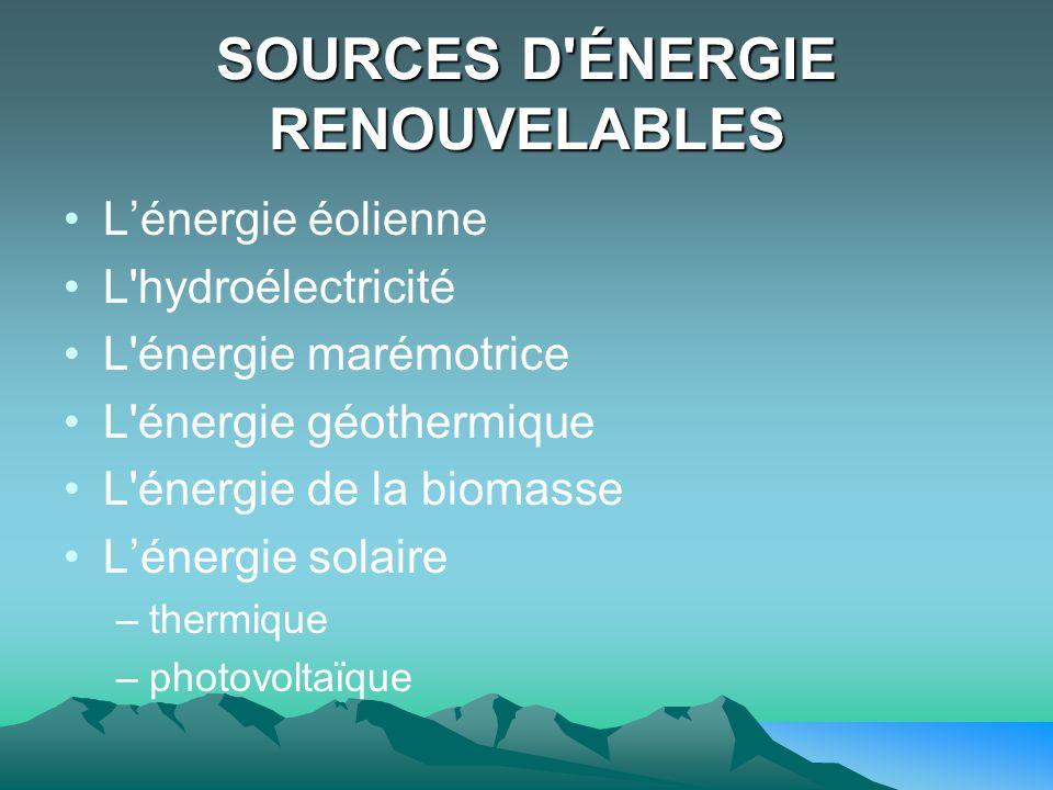 SOURCES D ÉNERGIE RENOUVELABLES