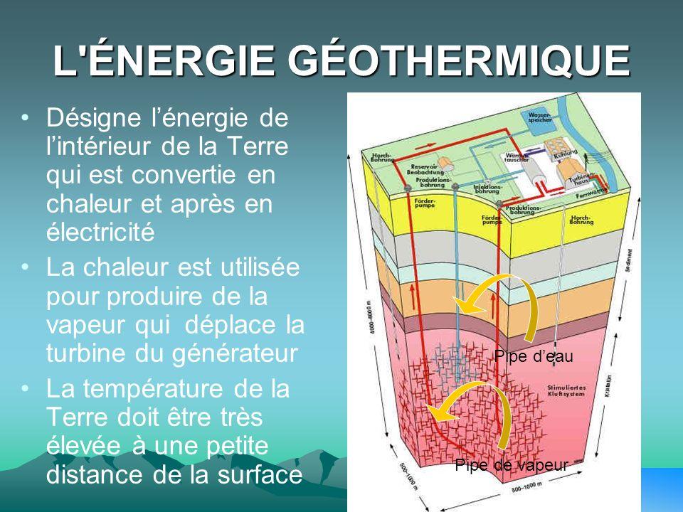 L ÉNERGIE GÉOTHERMIQUE