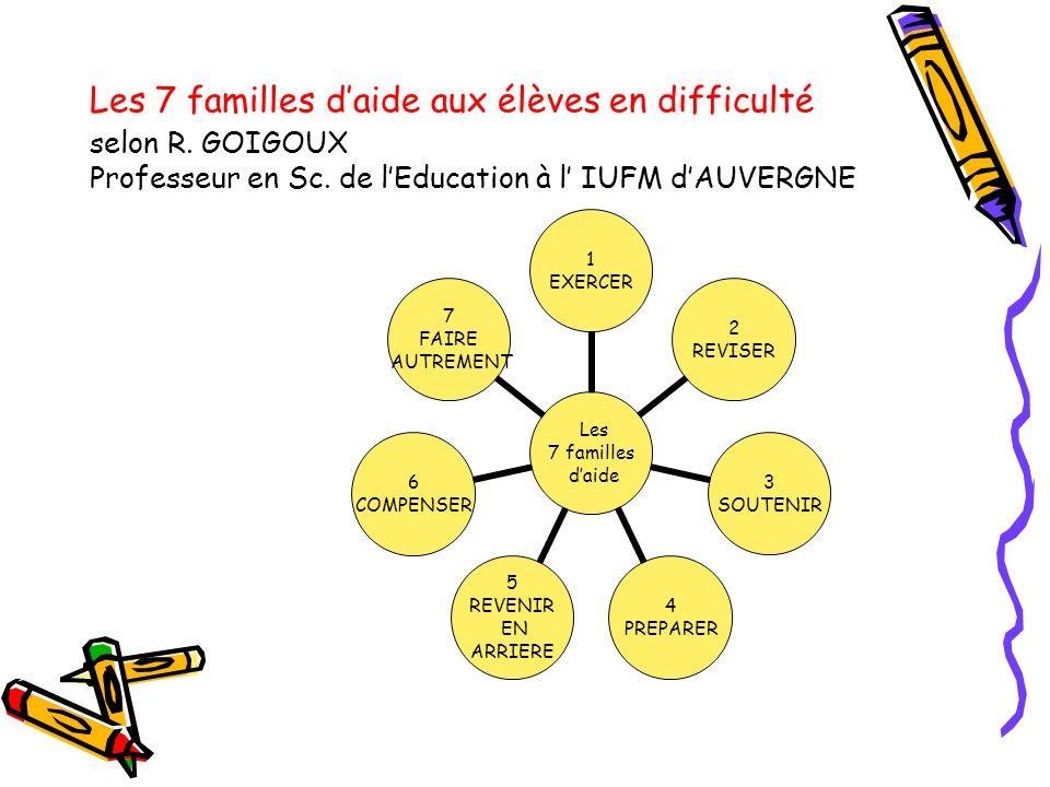 Les 7 familles d'aide aux élèves en difficulté selon R