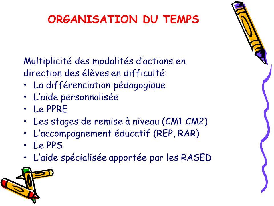 ORGANISATION DU TEMPS Multiplicité des modalités d'actions en