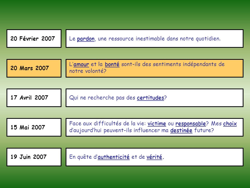 20 Février 2007 Le pardon, une ressource inestimable dans notre quotidien. 20 Mars 2007.