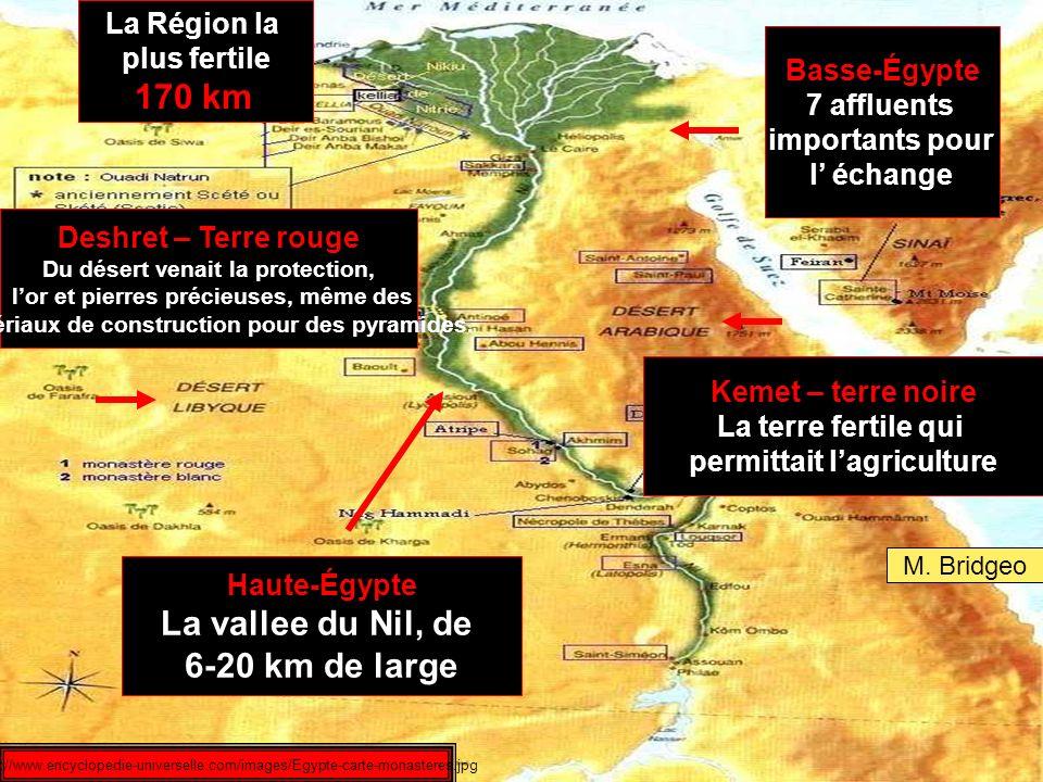 La vallee du Nil, de 6-20 km de large