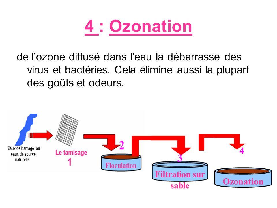 4 : Ozonation de l'ozone diffusé dans l'eau la débarrasse des virus et bactéries. Cela élimine aussi la plupart des goûts et odeurs.