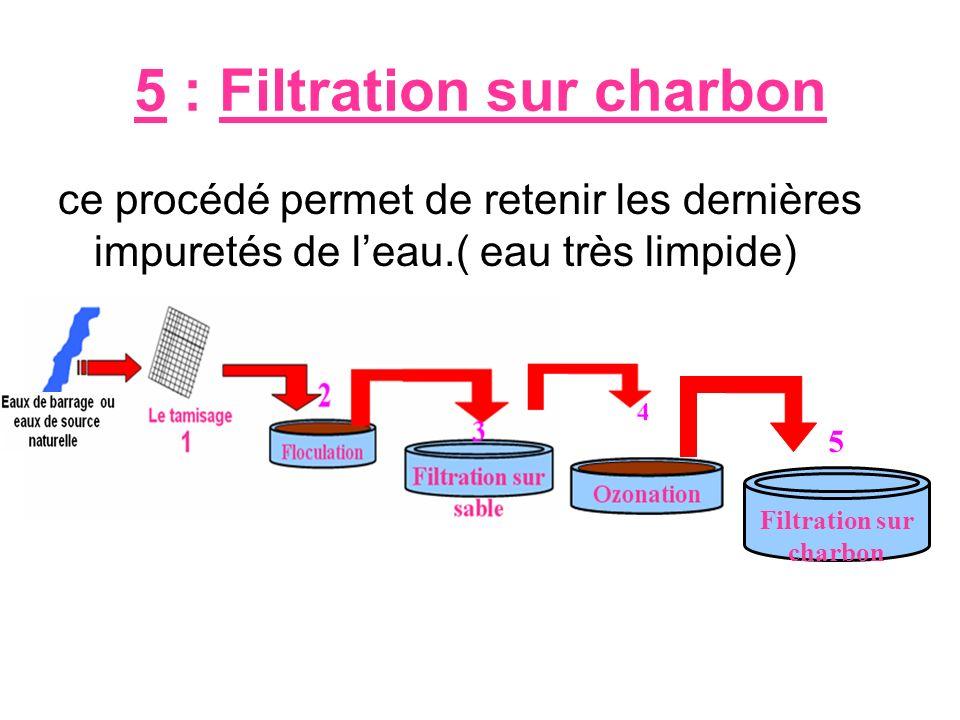 5 : Filtration sur charbon