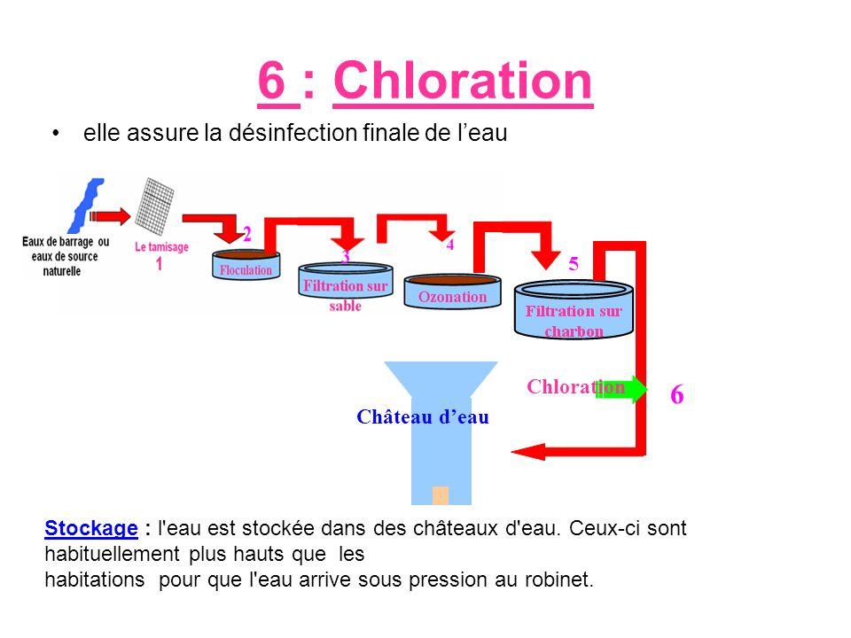6 : Chloration 6 elle assure la désinfection finale de l'eau