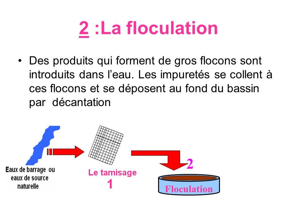 2 :La floculation