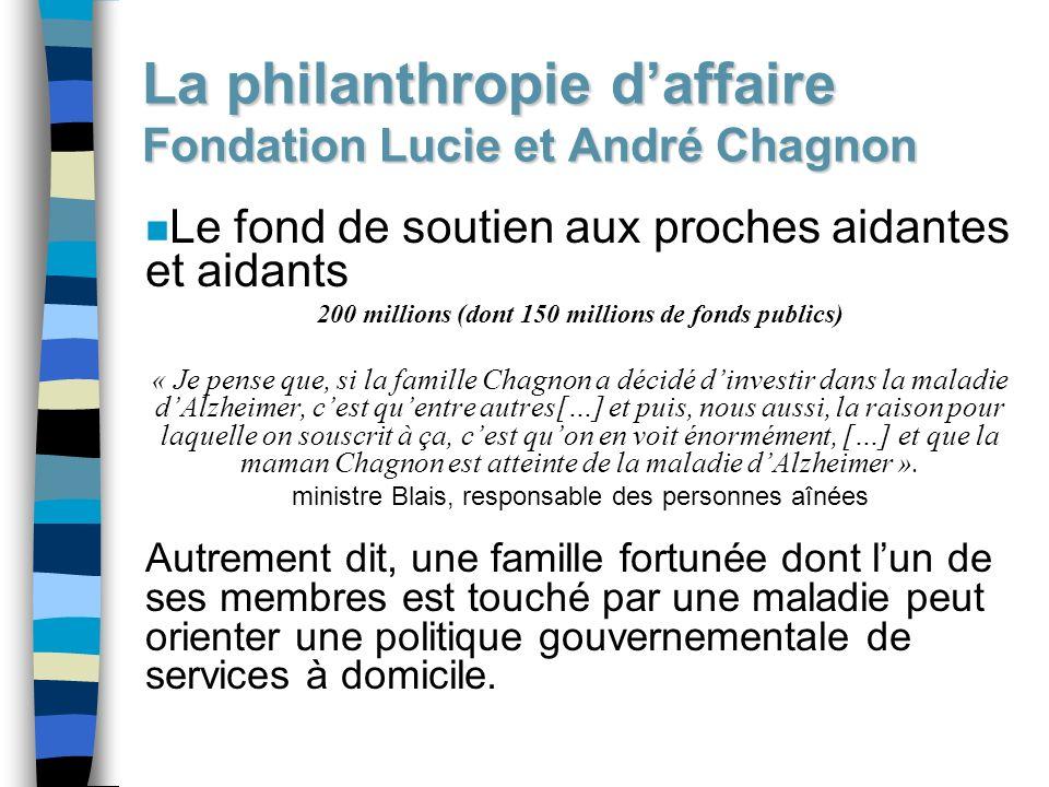 La philanthropie d'affaire Fondation Lucie et André Chagnon