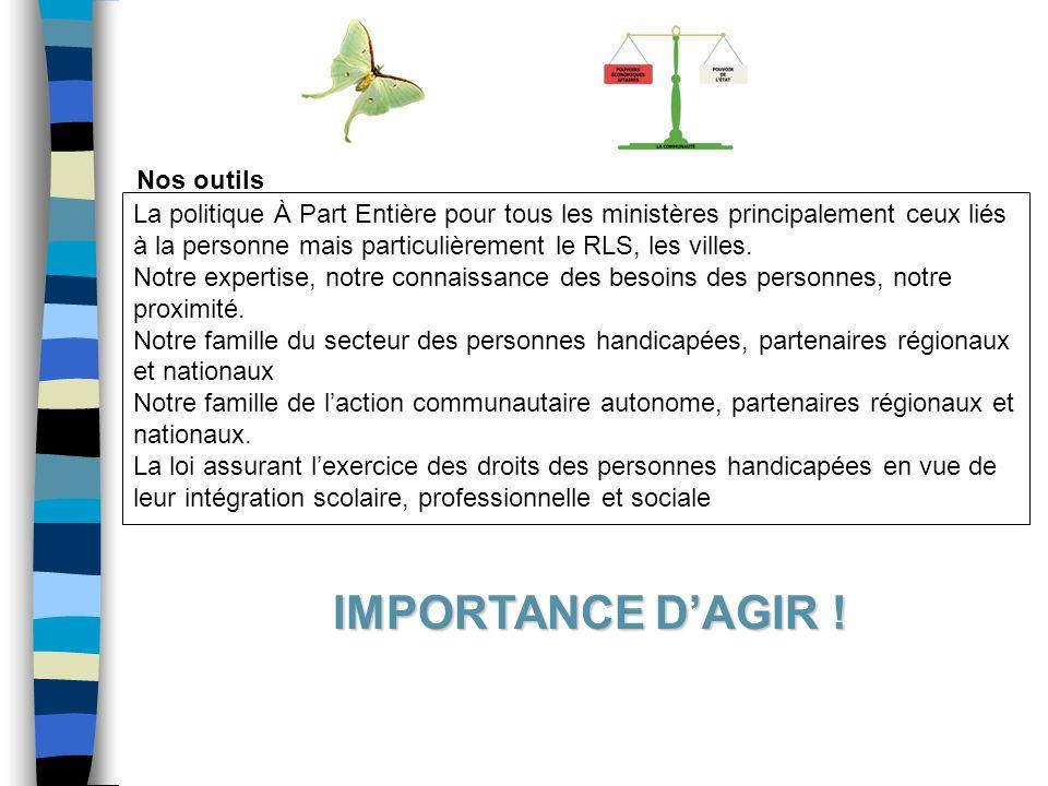 IMPORTANCE D'AGIR ! Nos outils