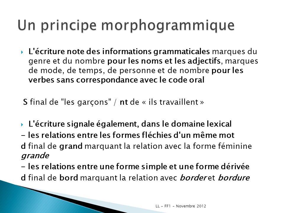 Un principe morphogrammique