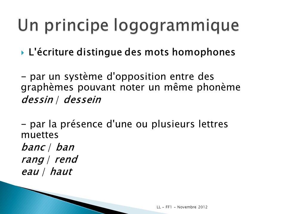 Un principe logogrammique
