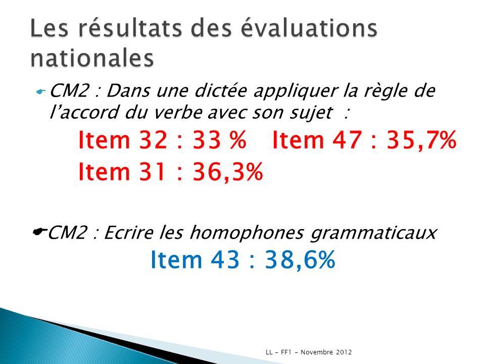 Les résultats des évaluations nationales
