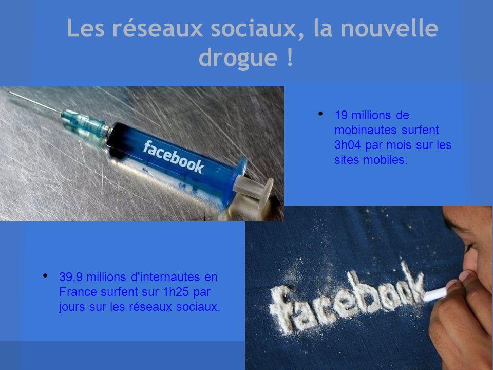 Les réseaux sociaux, la nouvelle drogue !