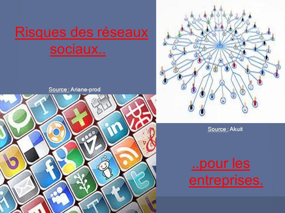 Risques des réseaux sociaux..