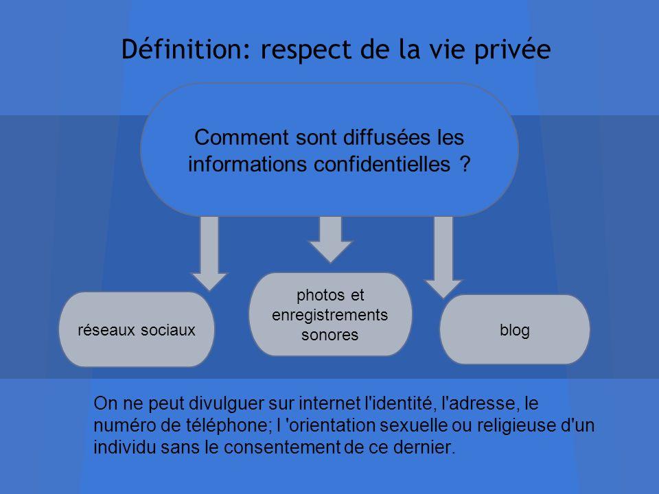 Définition: respect de la vie privée