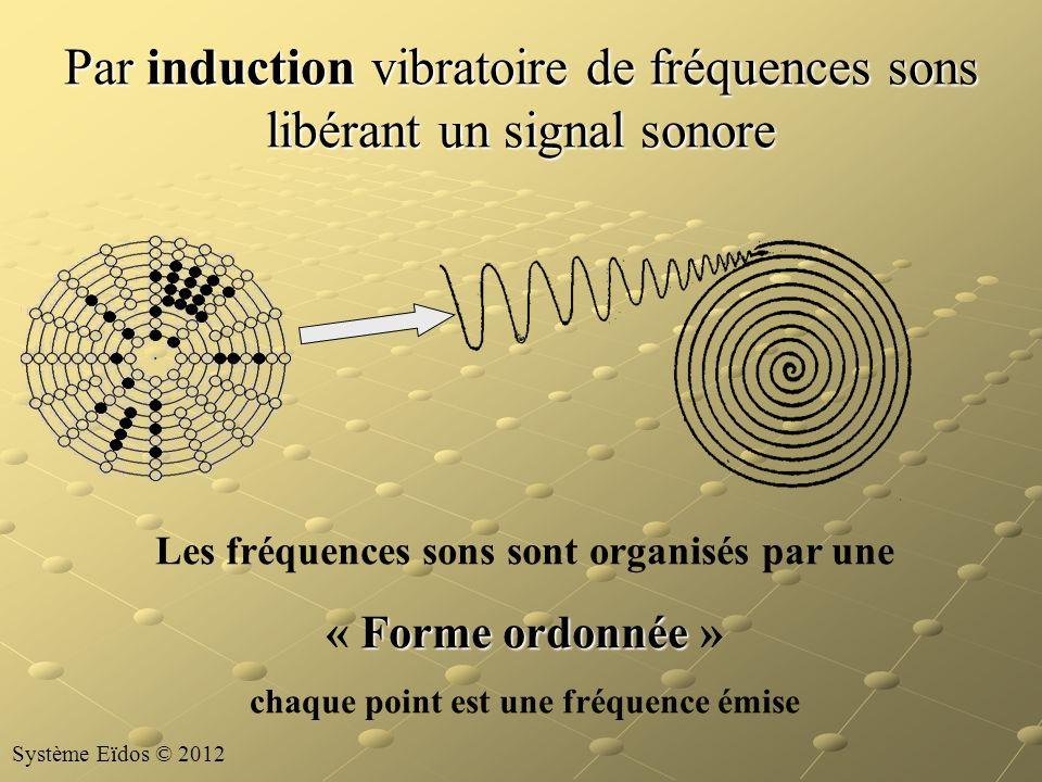 Par induction vibratoire de fréquences sons libérant un signal sonore